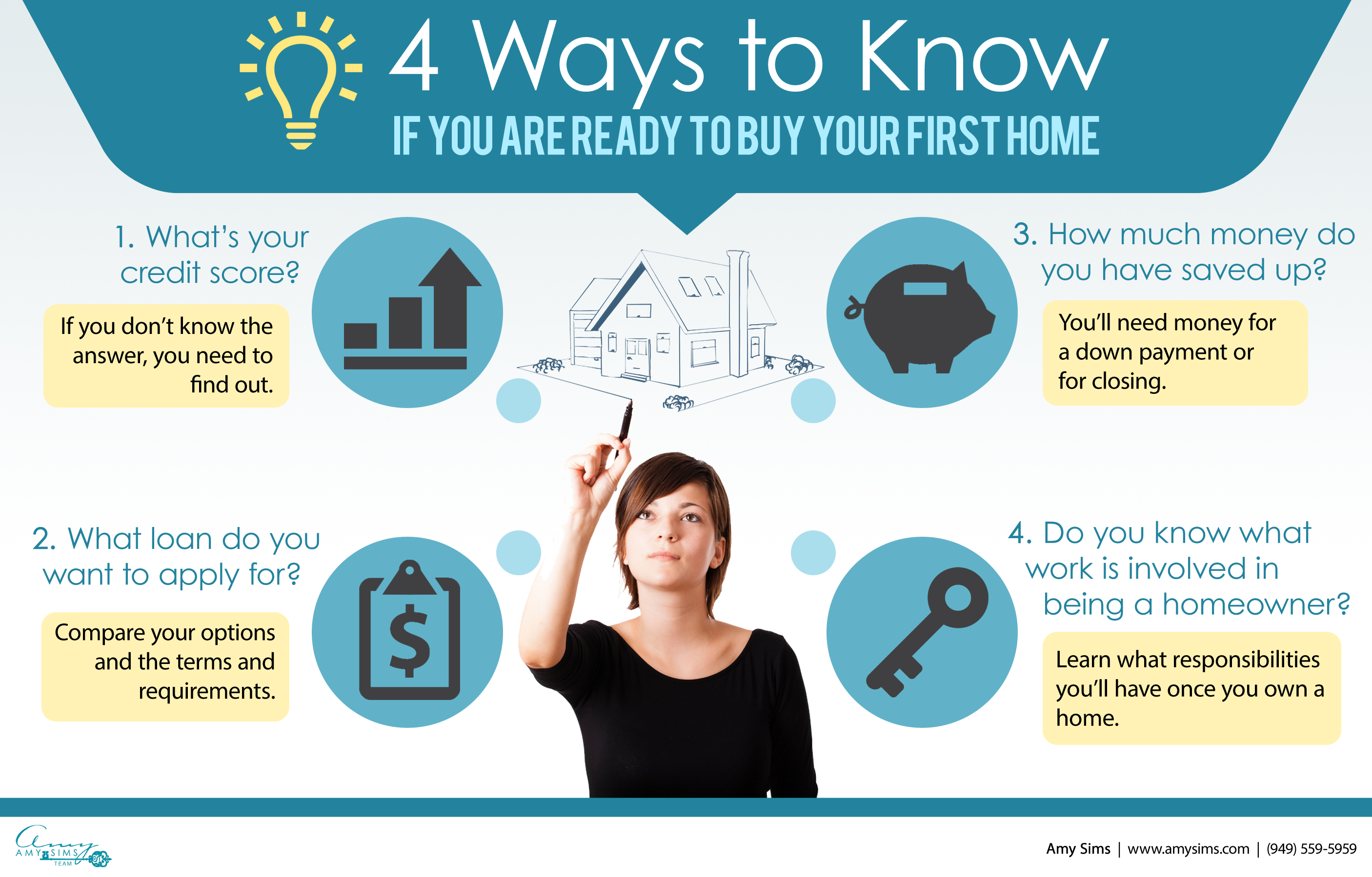 4 Ways to know if ready to buy home Image