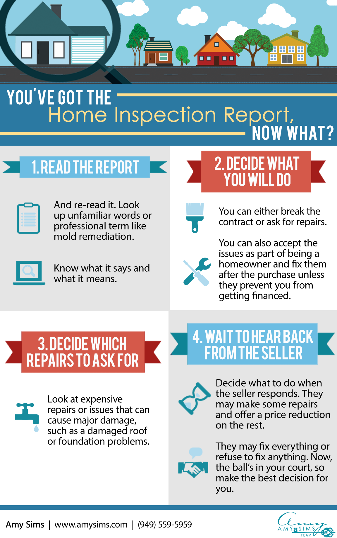 You Have Got the Home Inspection Report Image